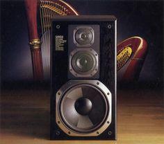 SANSUI SP-G88 1987