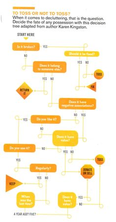82 Best Flow Charts Images On Pinterest Charts Graphics And Flow