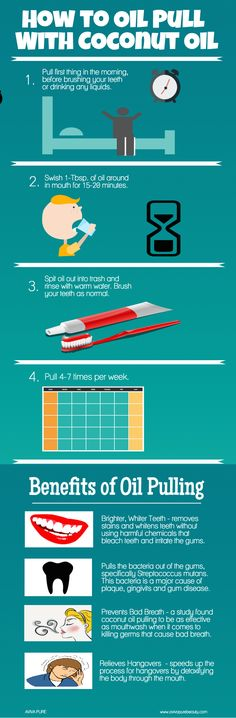 Here's an infographic about how to do a coconut oil pull, including whitening teeth, and getting rid of a hangover.