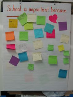 First day activities include several interactive question boards like this one.  Great ideas!
