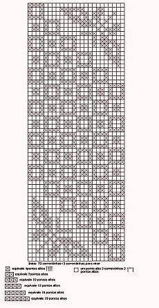 Beginning Cross Stitch Embroidery Tips Filet Crochet Charts, C2c Crochet, Crochet Diagram, Crochet Books, Tapestry Crochet, Knitting Charts, Crochet Home, Crochet Table Runner Pattern, Crochet Tablecloth