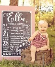 First Birthday chalk board info and invite