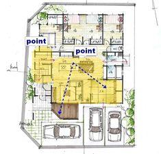広いLDKと和室一体的に計画した平屋