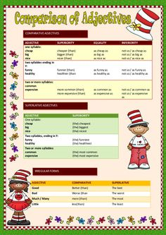 English Comprehension Worksheets For Grade 3 Pdf Pronoun Cheat Sheet  Language Arts Language And Grammar Notebook What Is An Adjective Worksheet Pdf with Worksheet Spelling Pdf Adjective By Ledrac Via Slideshare Words With Ie And Ei Worksheet Excel