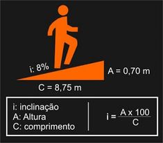desenho de rampa Triangle Math, Right Triangle, Architect Data, Building Stairs, Love Math, Study Planner, Metal Buildings, Civil Engineering, Autocad