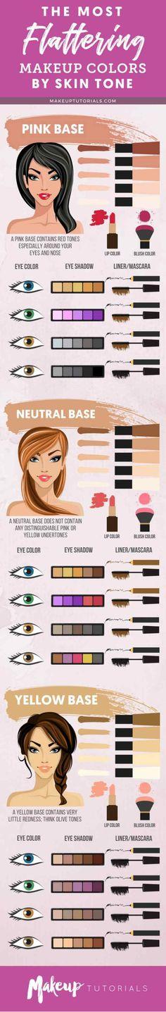 Beauty Basics: Flattering Makeup Colors By Skin ToneFacebookGoogle+InstagramPinterestTumblrTwitterYouTube
