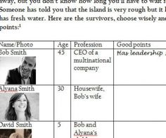 Sinking Ship Speaking Role Play