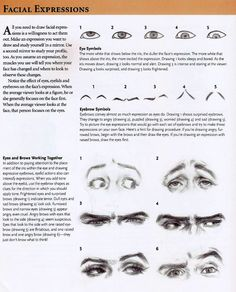 eyes Drawing Tutorial.
