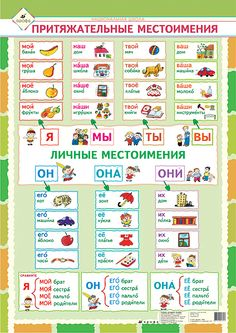 Русский язык. Национальная школа Grammar Quotes, Grammar Tips, Vocabulary Games, Grammar And Vocabulary, Teaching Kids, Teaching Resources, Learn To Speak Russian, Russian Lessons, Russian Language Learning
