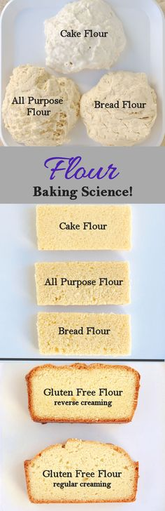 3 Cake flour, all purpose flour and bread flour are not interchangeable. Find out when to use which flour. Learn what gluten is and how to use gluten free flour. Fun Baking Recipes, Baking Tips, Cupcake Recipes, Sweet Recipes, Cooking Recipes, Flour Recipes, Baking Science, Food Science, Science Cake