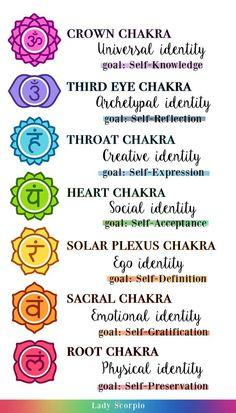 Are you ready for beautiful transformation in your life? Chakra box will help you align mind, body, and soul. The chakra box will help you keep balanced. Chakra Heilung, Chakra Raiz, Chakra Crystals, Chakra Chart, Chakra Tattoo, Ohm Tattoo, Chakra Symbols, Throat Chakra, Chakra Stones