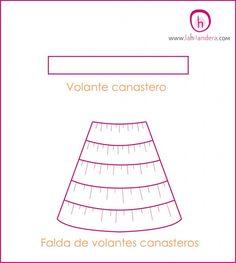 Tipos de trajes de flamenca 3 | La Hilandera Mercería y Labores Dress Tutorials, Pattern Drafting, Sewing Hacks, Diy Clothes, Patches, Fabric, Gypsy, Ballet, Dresses
