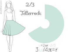 Der Tellerrock inklusive Variationen   von mri Sewing Hacks, Sewing Crafts, Sewing Projects, Baby Sewing, Sew Baby, Dance Outfits, French Fashion, Sewing Patterns, About Me Blog