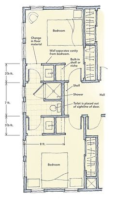 57 Best House Plans Images On Pinterest Upstairs Bathrooms