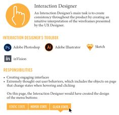 Understanding Different Types of Web Designers: Interaction Designer Infographic