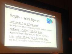 Mobile Sales Figures