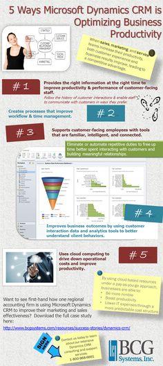 5 Ways Dynamics CRM is Optimizing Business Productivity
