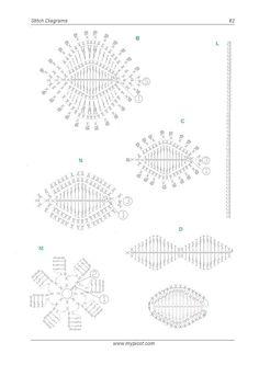 Der Engel dell'uncinetto: Diagramme für irische Spitze