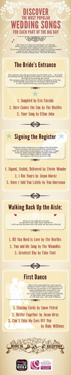 Find the most popular wedding songs for each part of the day! #weddingdisco #wedding #weddingdj #aylesbury #buckinghamshire #smdiscos