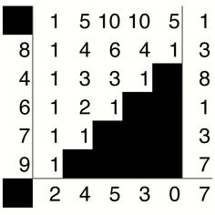 Table for converting a random number to base 9 and base-8. Use the next rows of Pascal's Triangle for decimals with more digits.