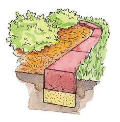 Cottage Gardens How to install brick edging in your garden: Learn to install classic brick garden edging—it's easy to maintain and looks beautiful! Patio Edging, Brick Garden Edging, Garden Borders, Lawn Edging Bricks, Garden Border Edging, Flower Bed Edging, Brick Landscape Edging, Landscape Bricks, Landscape Architecture