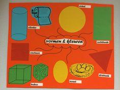 Woordweb thema Vormen en Kleuren