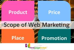 Scope of Web Marketing