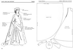 """""""Patterns for Theatrical Costumes"""" www.pinterest.com"""