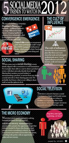 Social media trends: sharing, influence, convergence - Infographic