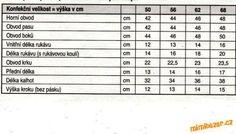 Dětské VELIKOSTI rozměry pro čepičky ponožky oblečení | Mimibazar.cz Textiles, Periodic Table, Architecture, Trapillo, Arquitetura, Periodic Table Chart, Periotic Table, Fabrics, Architecture Design