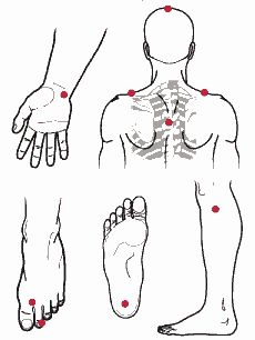 Acupressure for Relieving Sleeplessness
