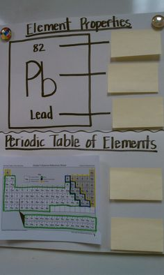 Element Properties (5th grade science)
