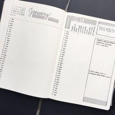 January #monthlyspread with habit tracker, monthly goals & waiting on list. #bujo #bujojunkies #bulletjournal