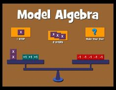 Find out more about this interactive tool great for showing students what's happening when solving multi-step equations. This post is jam-packed with 11 easy to use activities for teaching students all about solving multi-step equations. Math Enrichment, Algebra Activities, Teaching Math, Teaching Ideas, Math Worksheets, Math Fraction Games, Math Games, Junior High Math, Two Step Equations