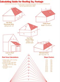 Roofing Calculator will estimate your roof replacement costs and materials in a click of a button! Enter your roof details and get instant pricing details. Hip Roof, Flat Roof, Diy Roofing, Roof Quotes, Roof Replacement Cost, Asphalt Roof Shingles, Roofing Shingles, Interiors