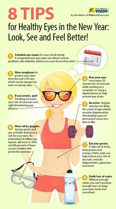 8 Tips for Healthy Eyes in the New Year    Visit Eyes R Us for a Check Up We keep an Eye on Your Eyes