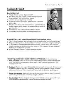 Personalities: Sigmund Freud's Theory by NatalieHS Freud Psychology, Psychology Research, Psychology Disorders, Psychology Student, Psychology Quotes, Theories Of Personality, Personality Psychology, Educational Leadership, Educational Technology