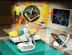 horizon.ib - Emerging Technologies