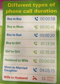 Types Of Phone Call Durations
