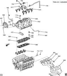 GMC Knock Sensor Plan mécanique vortec v8 5.3l. Knock