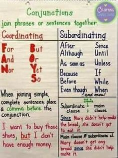 Chart Anchors Away Monday: Conjunction Anchor Chart by Crafting Connections! Includes a FREE interactive notebook entry!Anchors Away Monday: Conjunction Anchor Chart by Crafting Connections! Includes a FREE interactive notebook entry! Teaching Grammar, Grammar Lessons, Writing Lessons, Teaching Writing, Teaching English, Learn English, English English, Grammar Rules, 7th Grade English
