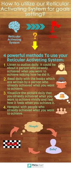 Reticular Activating System and Goals Copy | @Piktochart Infographic