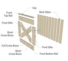 DIY Barn Door Baby Gate for Stairs exploded a