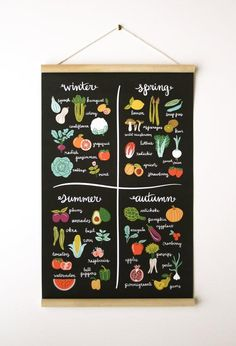 A little visual inspiration for improvising seasonal meals. #etsyfinds