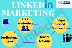 LinkedIn marketing is one of the professional ways to represent in the market. So if we are old for the market and wants to extend it then we can promote our page through LinkedIn because every professional businessman is present in LinkedIn profile so it will automatically create a brand image of our company in the corporate sector.  Visit at www.linkingdigiworld.com #Linkedin #marketing #advertising #branding #promotion Creating A Brand, Digital Marketing, Promotion, Advertising, Branding, Profile, Create, Image, User Profile