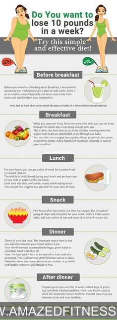 One week is ideal, and you should lose approximately 10 pounds during that timeframe. #weightloss   #diet  #fatloss