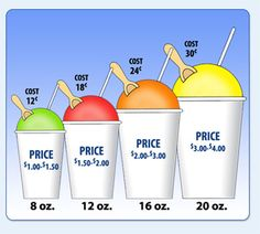 shaved ice stand business plan