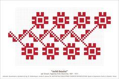 Semne Cusute: MOTIVE: ochii boului (P34, M4) Beading Patterns, Embroidery Patterns, Graph Paper, Hama Beads, Couture, Pixel Art, Crochet, Cross Stitch, Knitting
