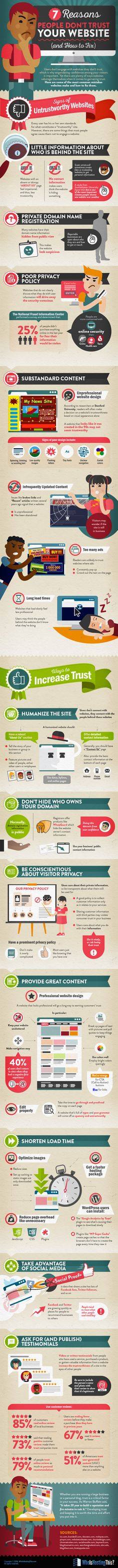 7 Reasons People Don't Trust Your Website #Infographic #Website