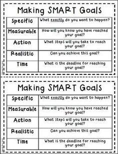SMART goals: Why do goals matter?